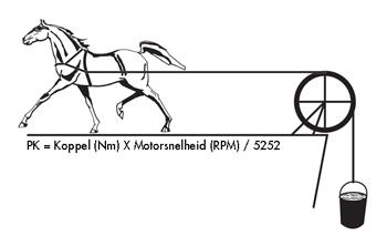 Pk = Koppel x RPM / 5252