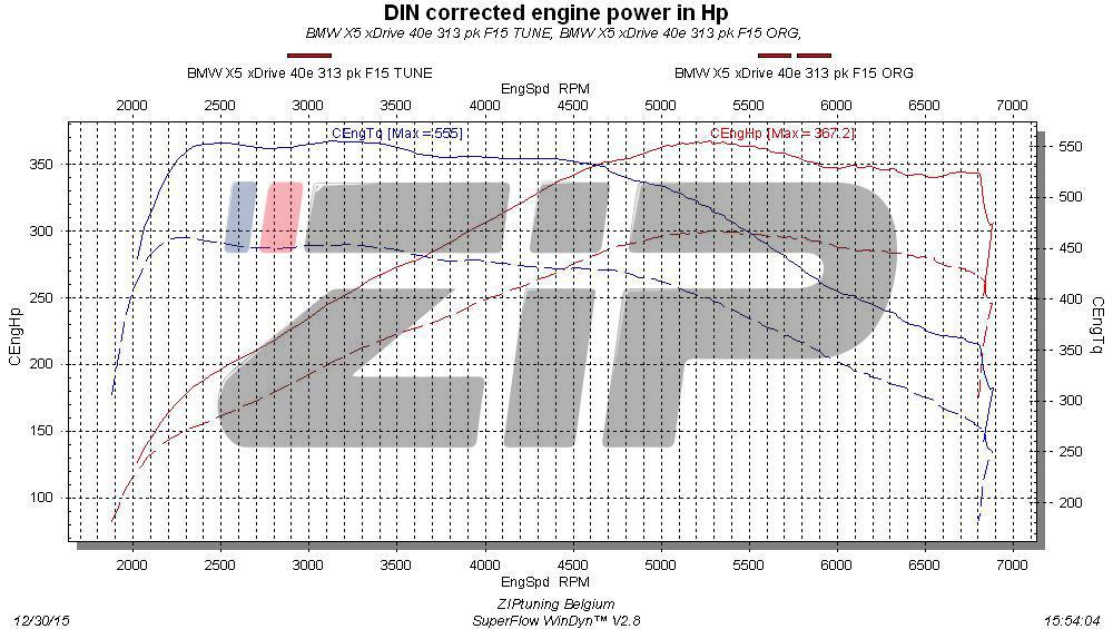 reprogrammation bmw x5 xdrive 25d 231 cv f15  11  2013 u2192