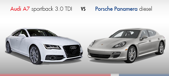 guerre dyno porsche panamera diesel vs audi a7 sportback. Black Bedroom Furniture Sets. Home Design Ideas